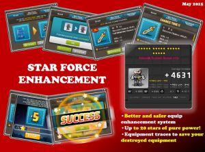 Star Force Enhancement